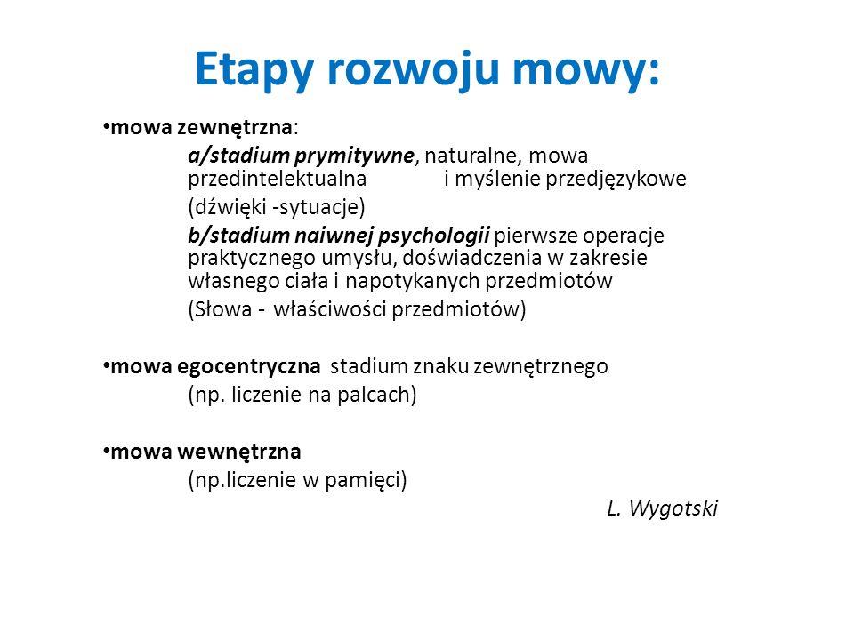 Etapy rozwoju mowy: mowa zewnętrzna: