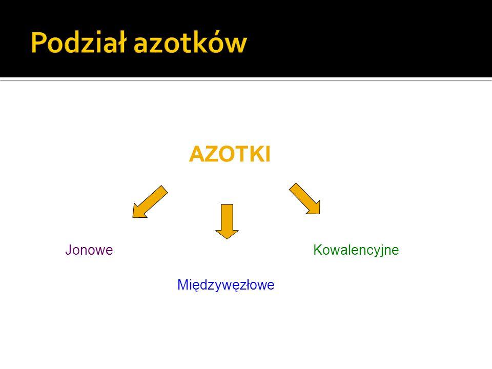 Podział azotków AZOTKI Jonowe Kowalencyjne Międzywęzłowe