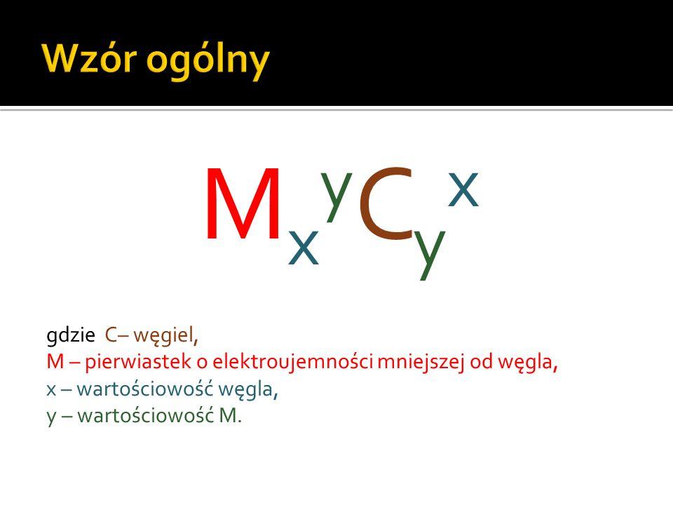 MxyCyx Wzór ogólny gdzie C– węgiel,