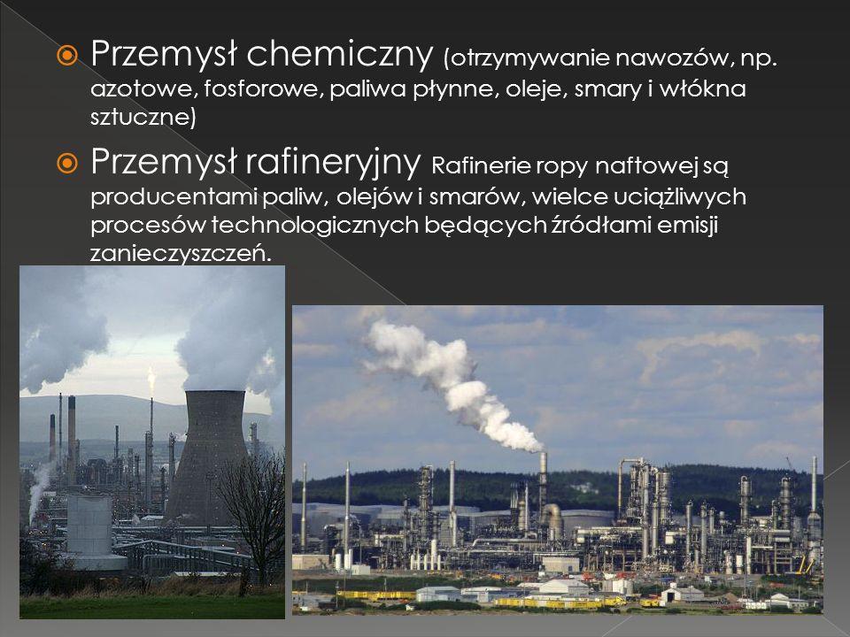 Przemysł chemiczny (otrzymywanie nawozów, np