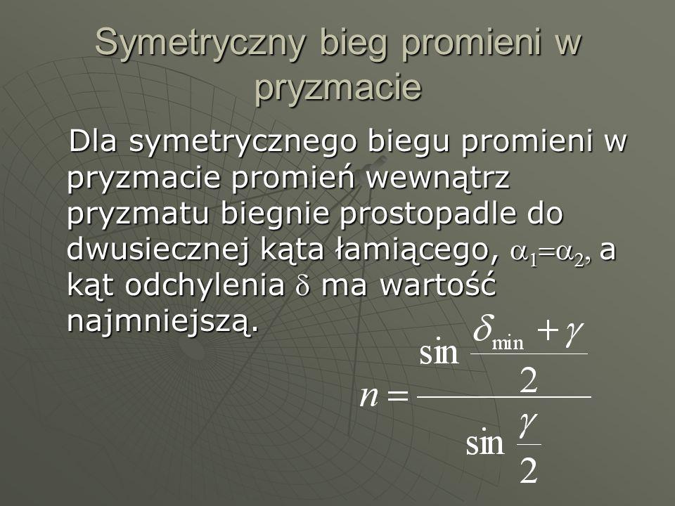 Symetryczny bieg promieni w pryzmacie