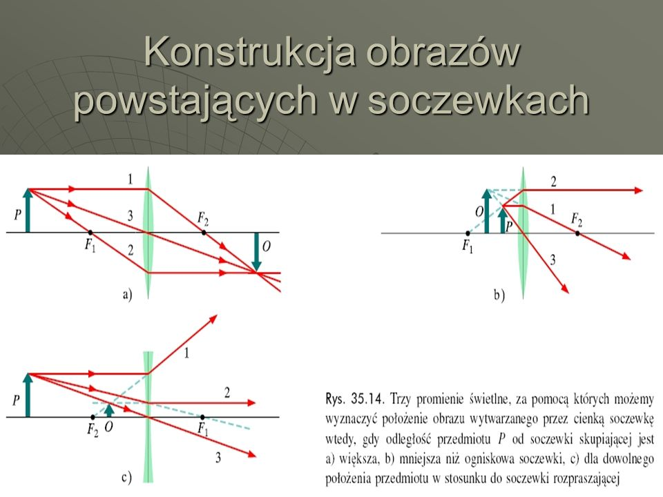 Konstrukcja obrazów powstających w soczewkach