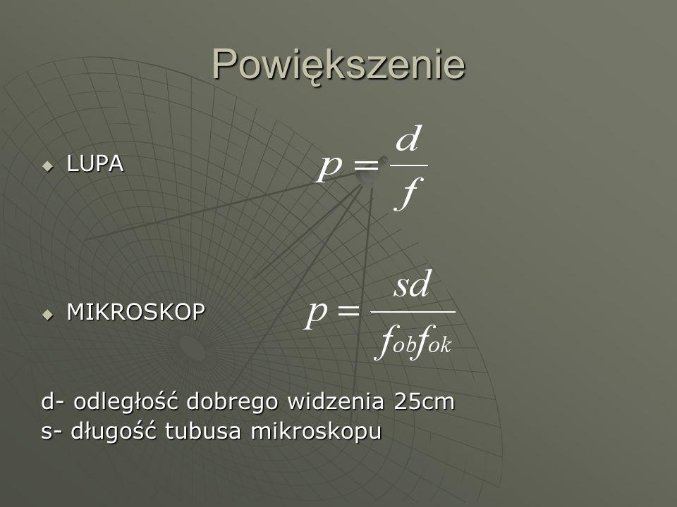 Powiększenie LUPA MIKROSKOP d- odległość dobrego widzenia 25cm