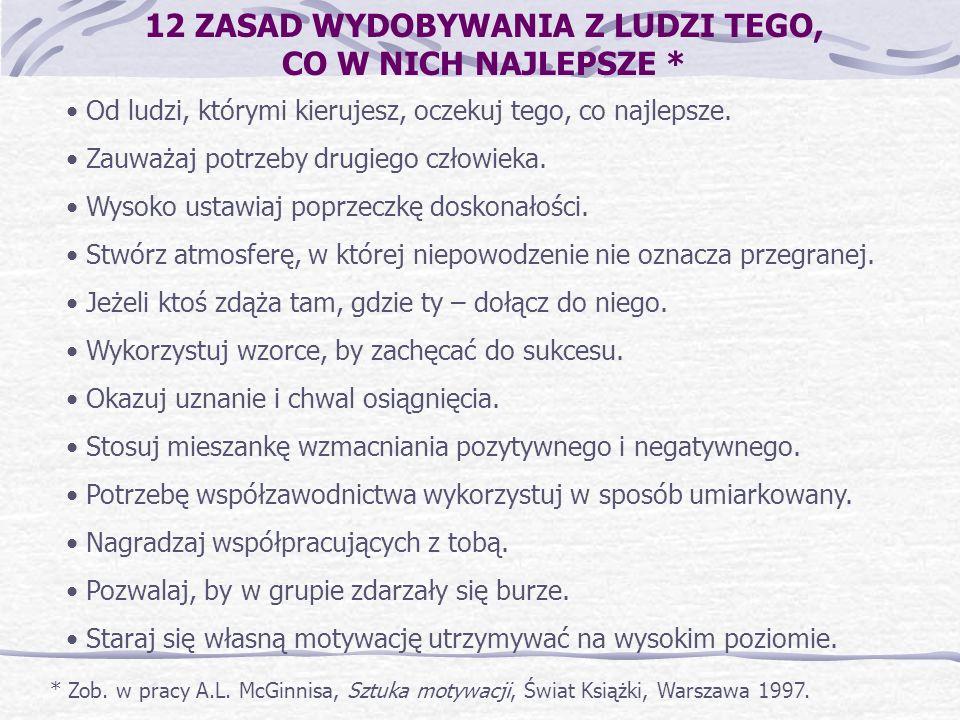 12 ZASAD WYDOBYWANIA Z LUDZI TEGO, CO W NICH NAJLEPSZE *
