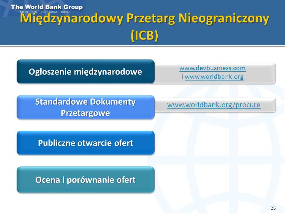 Międzynarodowy Przetarg Nieograniczony (ICB)
