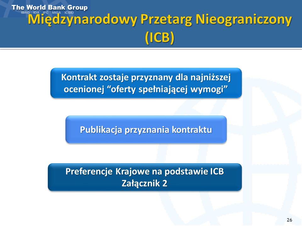 ICB – Warunki Płatności