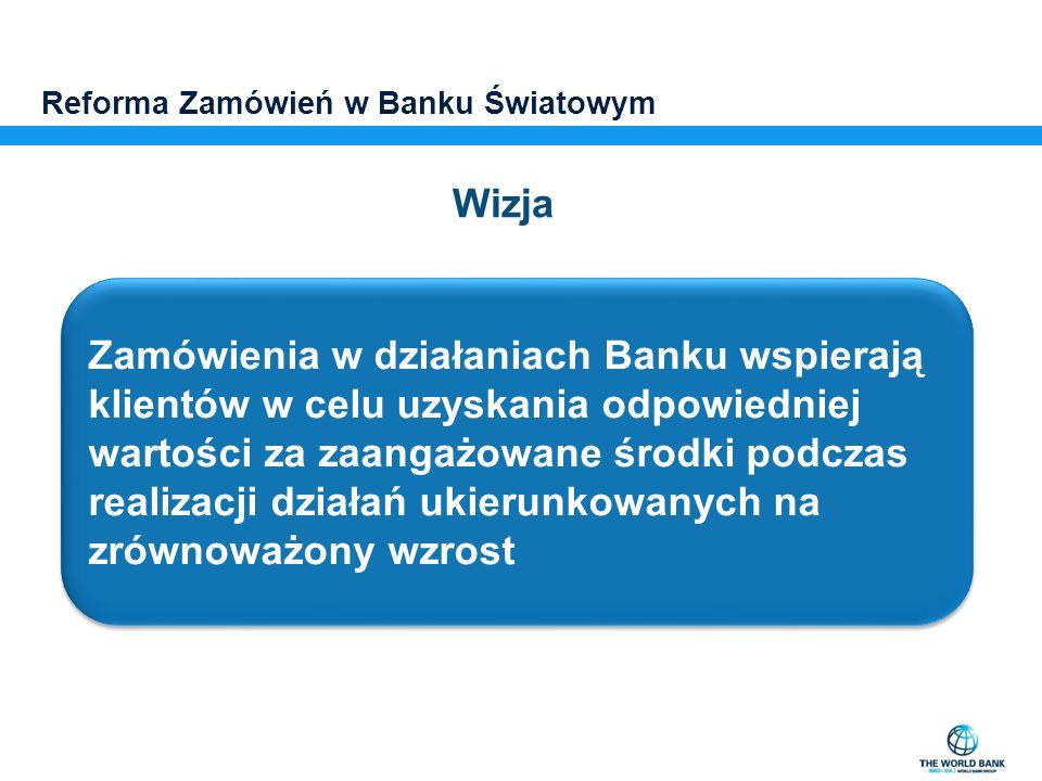 Reformowanie Polityki Zamówień Banku Światowego