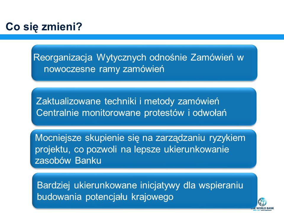 Co się NIE zmieni Ramy Zamówień Banku pozostaną podstawowym mechanizmem zamówień w przypadku działań Banku.