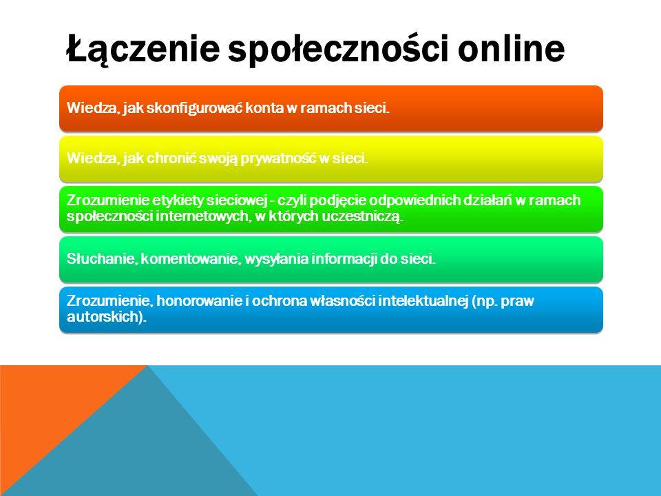 Łączenie społeczności online