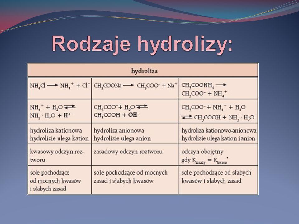 Rodzaje hydrolizy: