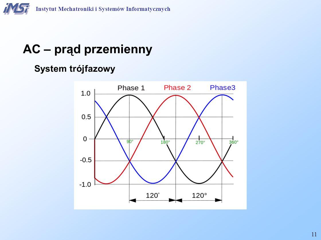 AC – prąd przemienny System trójfazowy