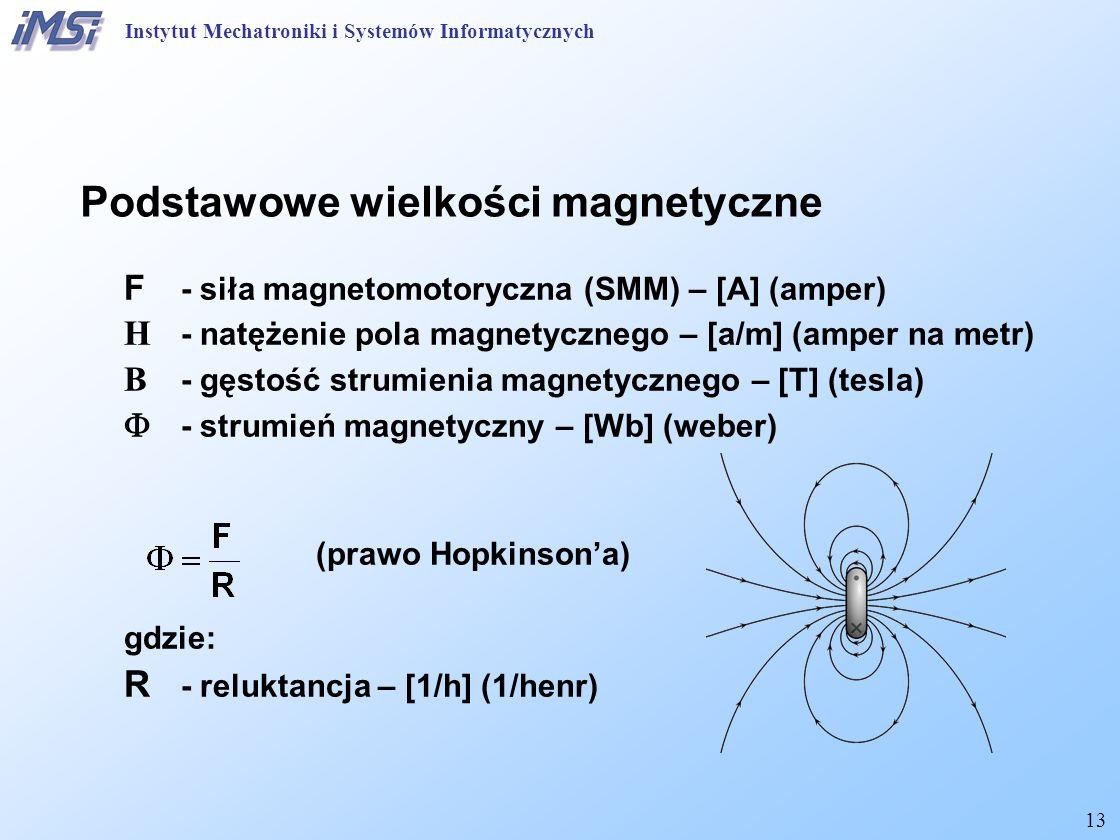 Podstawowe wielkości magnetyczne