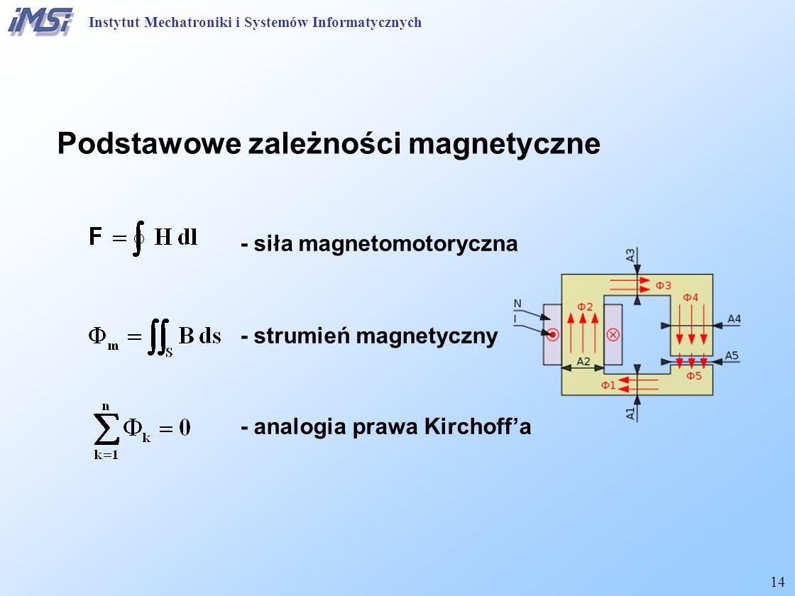 Podstawowe zależności magnetyczne