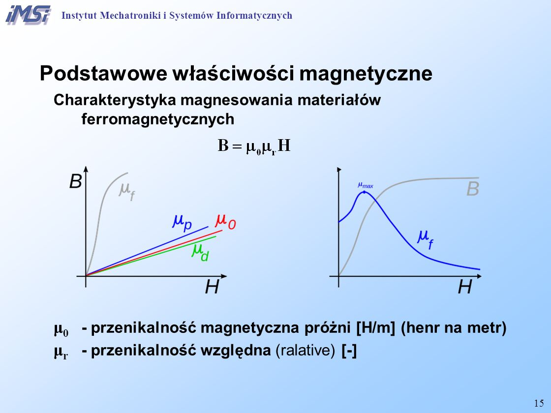 Podstawowe właściwości magnetyczne