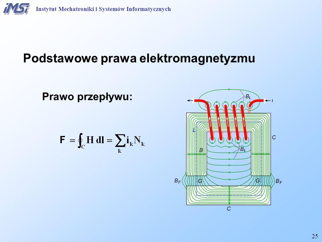 Podstawowe prawa elektromagnetyzmu