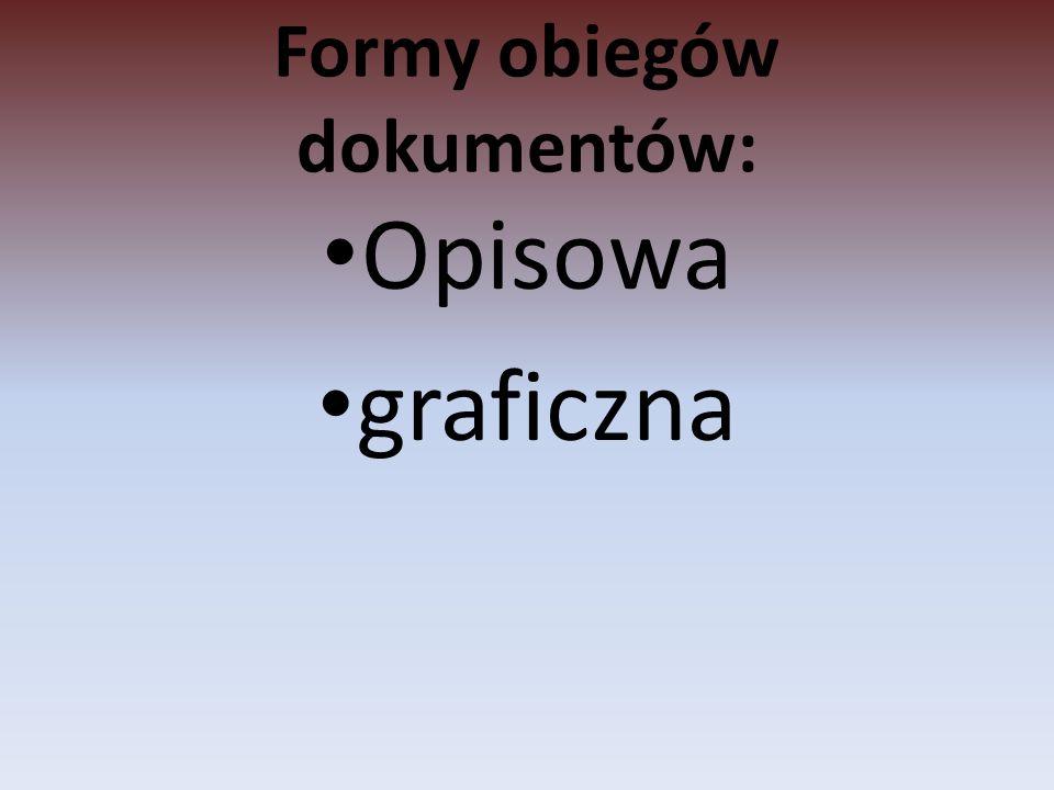 Formy obiegów dokumentów: