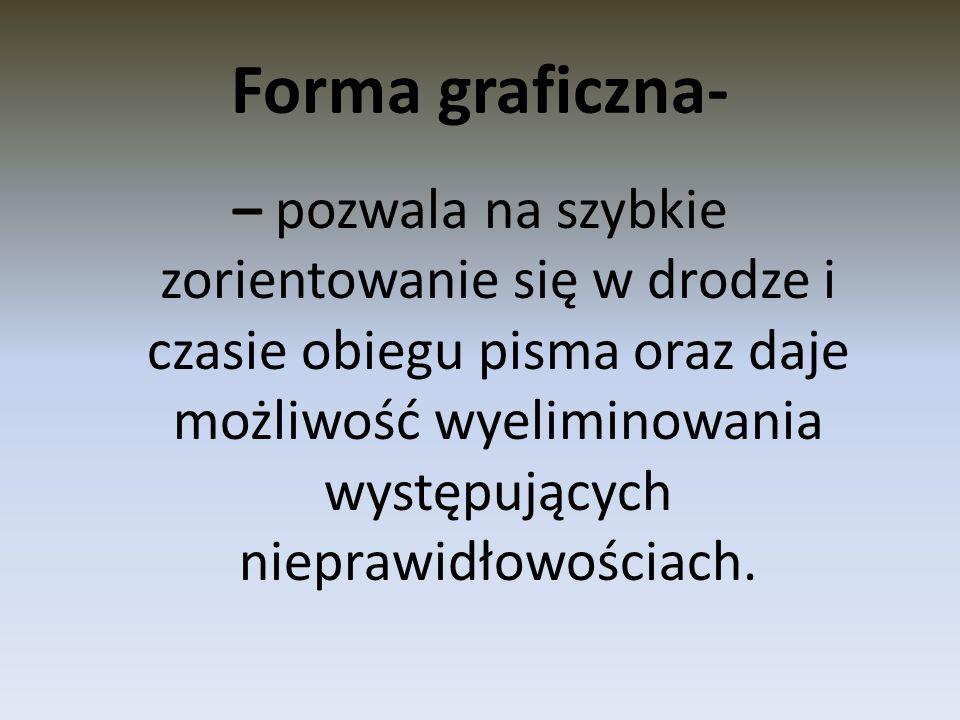 Forma graficzna-