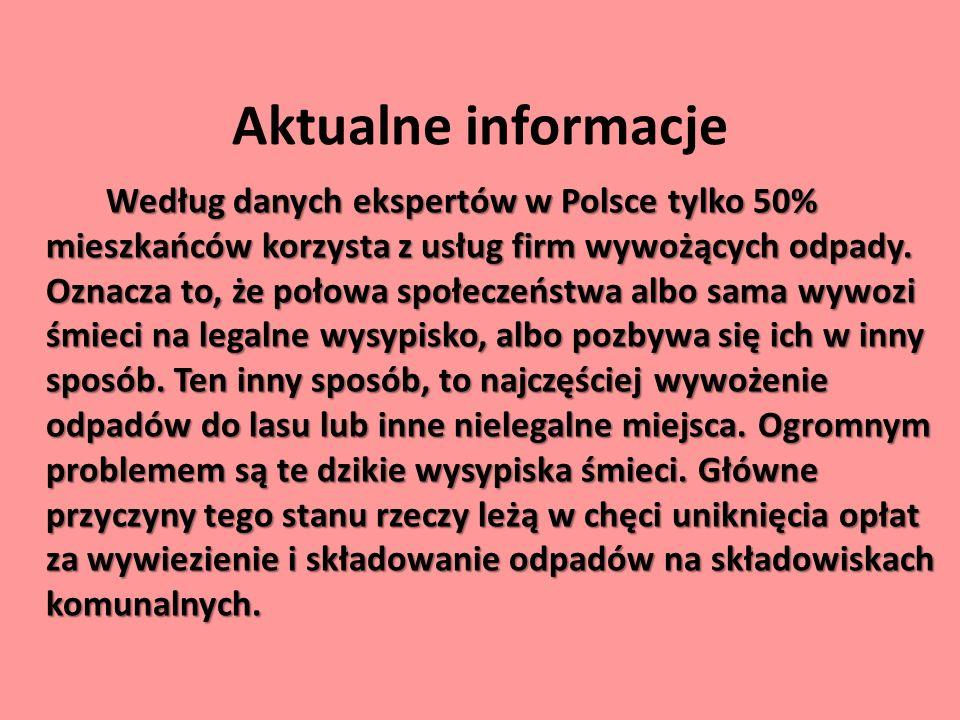 Aktualne informacje