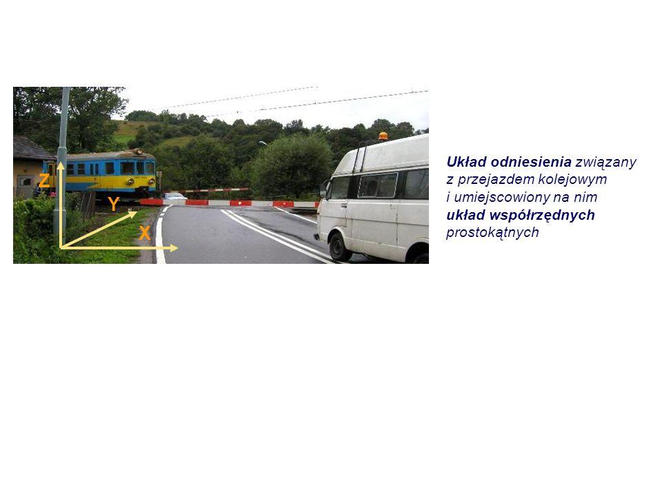 Z Y X Układ odniesienia związany z przejazdem kolejowym