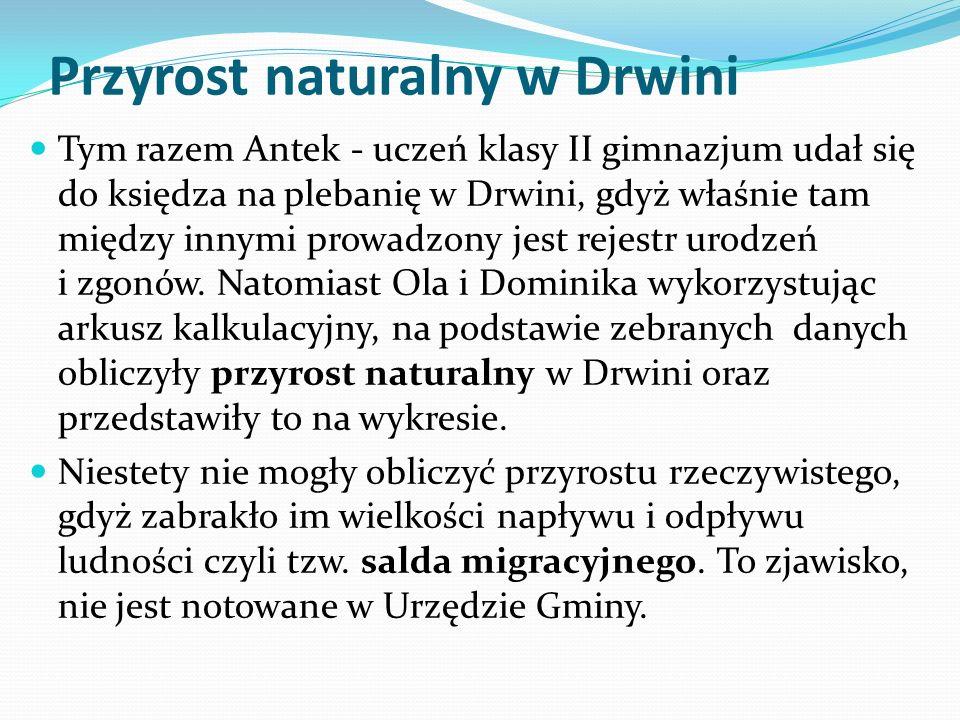 Przyrost naturalny w Drwini