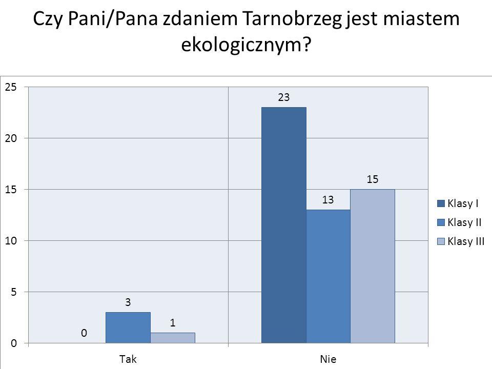 Czy Pani/Pana zdaniem Tarnobrzeg jest miastem ekologicznym