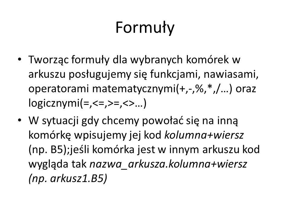 Formuły