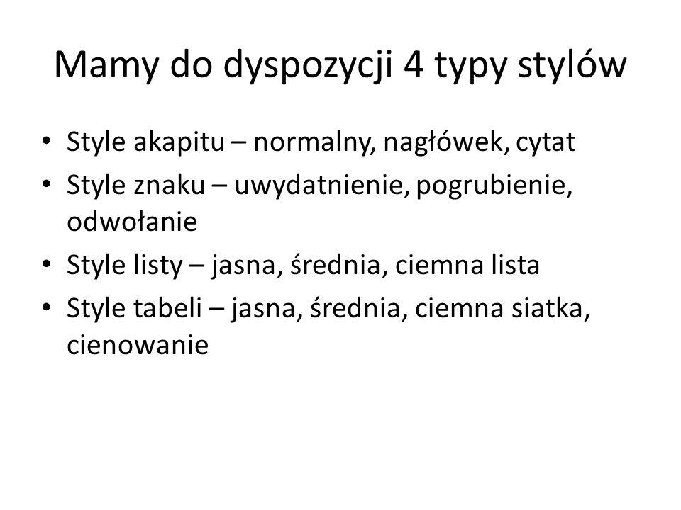 Mamy do dyspozycji 4 typy stylów