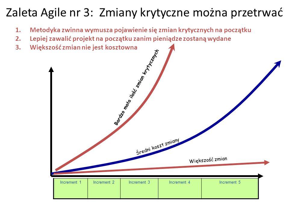 Zaleta Agile nr 3: Zmiany krytyczne można przetrwać