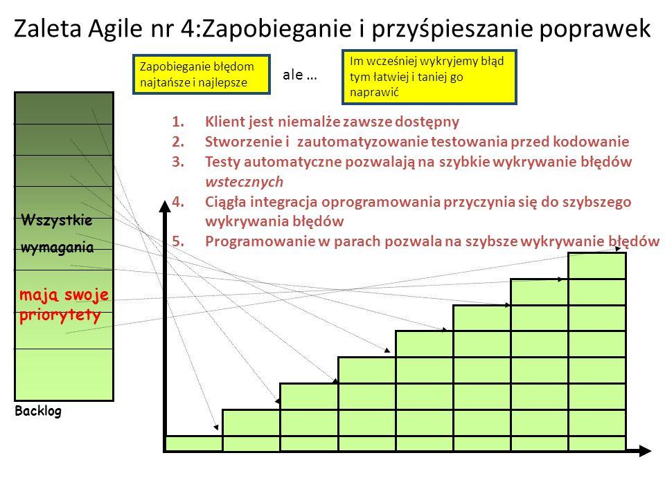 Zaleta Agile nr 4:Zapobieganie i przyśpieszanie poprawek