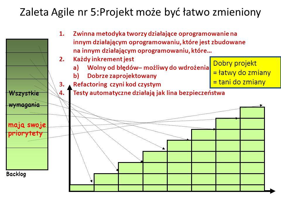 Zaleta Agile nr 5:Projekt może być łatwo zmieniony
