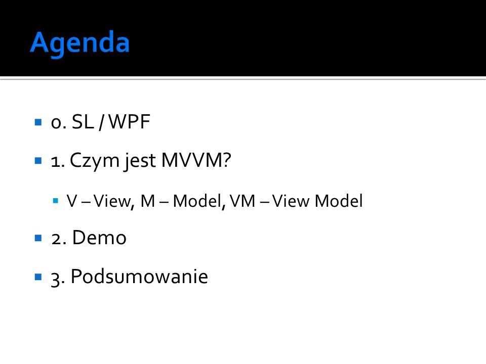 Agenda 0. SL / WPF 1. Czym jest MVVM 2. Demo 3. Podsumowanie
