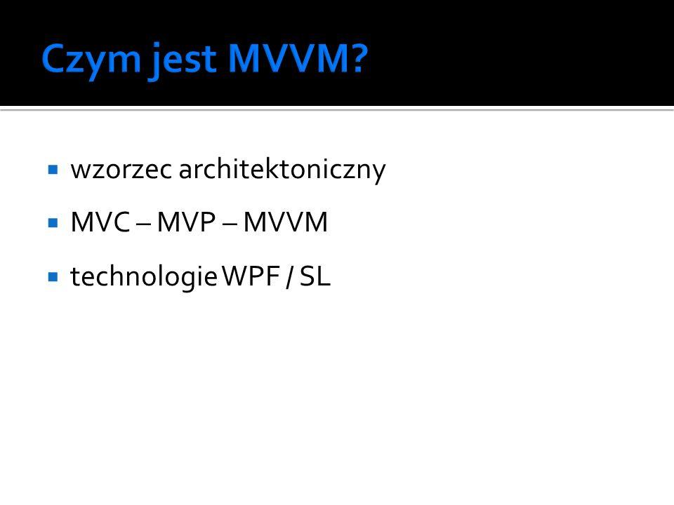 Czym jest MVVM wzorzec architektoniczny MVC – MVP – MVVM