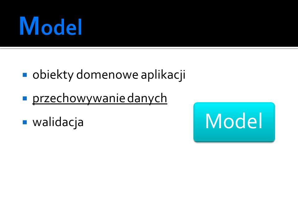 Model obiekty domenowe aplikacji przechowywanie danych walidacja Model