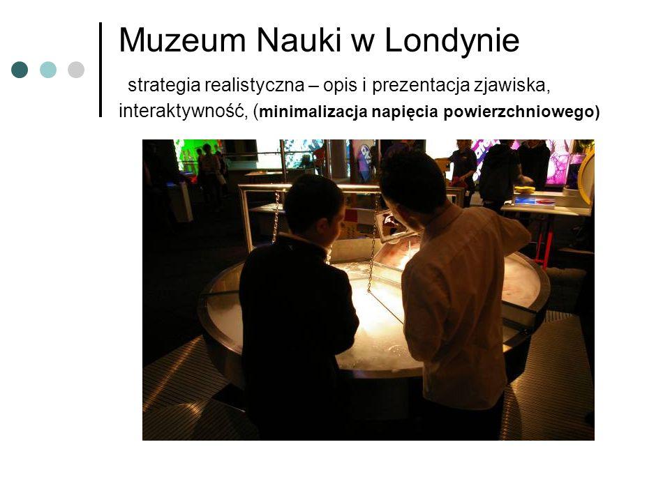 Muzeum Nauki w Londynie strategia realistyczna – opis i prezentacja zjawiska, interaktywność, (minimalizacja napięcia powierzchniowego)