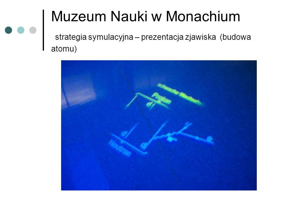Muzeum Nauki w Monachium strategia symulacyjna – prezentacja zjawiska (budowa atomu)