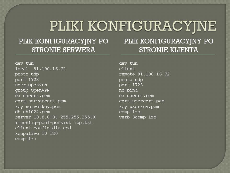 PLIKI KONFIGURACYJNE Plik konfiguracyjny po stronie serwera