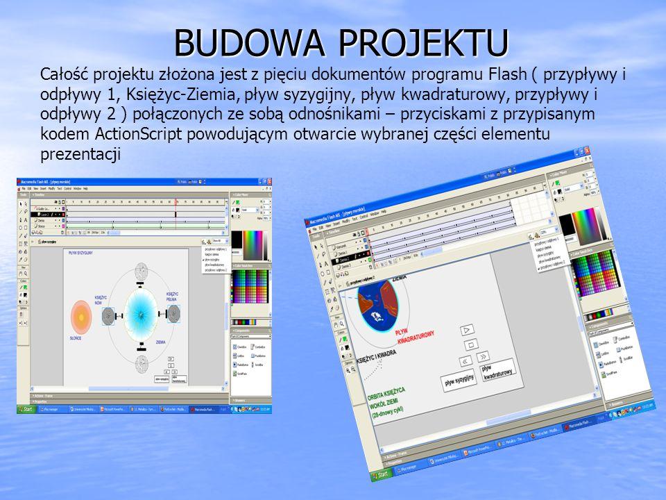 BUDOWA PROJEKTU Całość projektu złożona jest z pięciu dokumentów programu Flash ( przypływy i odpływy 1, Księżyc-Ziemia, pływ syzygijny, pływ kwadraturowy, przypływy i odpływy 2 ) połączonych ze sobą odnośnikami – przyciskami z przypisanym kodem ActionScript powodującym otwarcie wybranej części elementu prezentacji