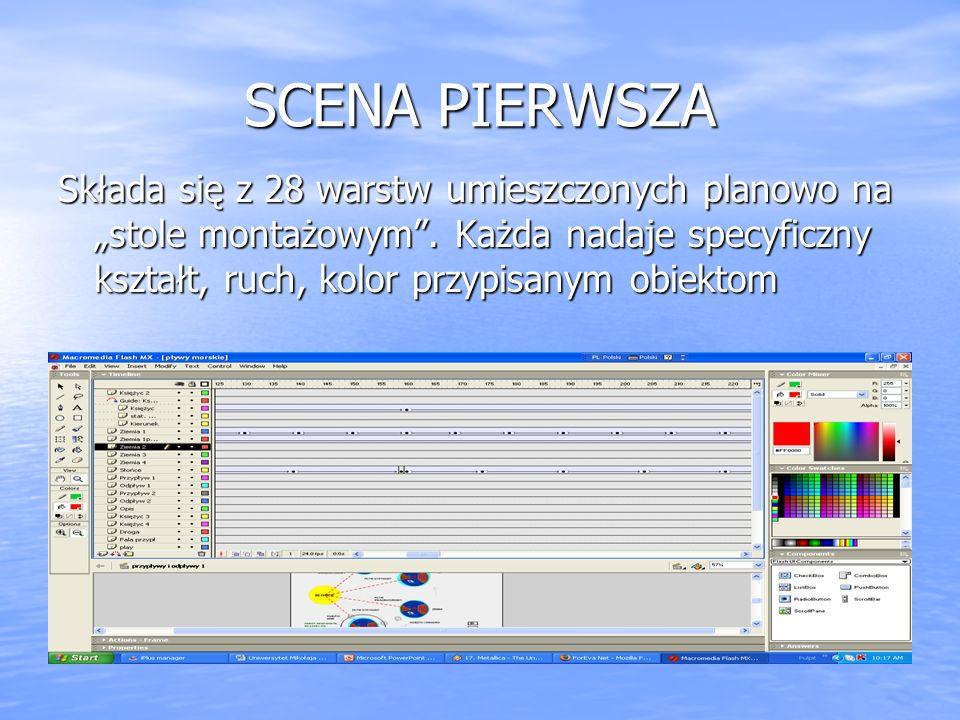 """SCENA PIERWSZA Składa się z 28 warstw umieszczonych planowo na """"stole montażowym ."""