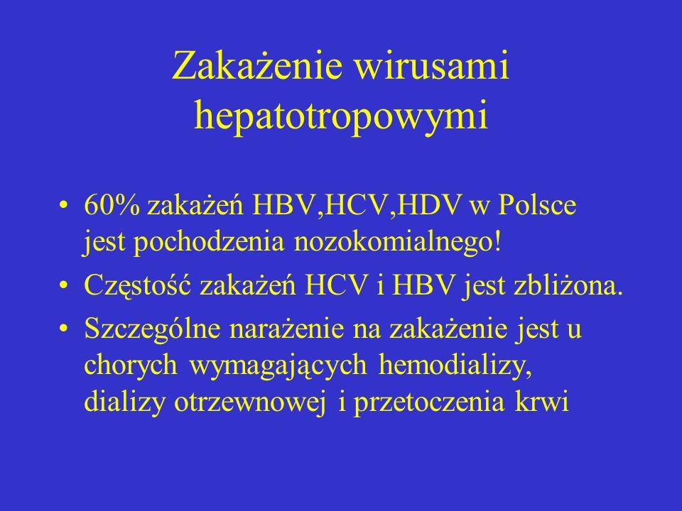 Zakażenie wirusami hepatotropowymi