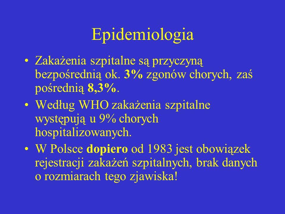 Epidemiologia Zakażenia szpitalne są przyczyną bezpośrednią ok. 3% zgonów chorych, zaś pośrednią 8,3%.