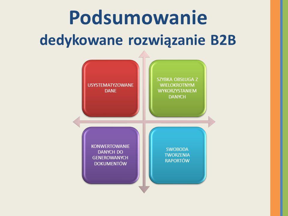 Podsumowanie dedykowane rozwiązanie B2B