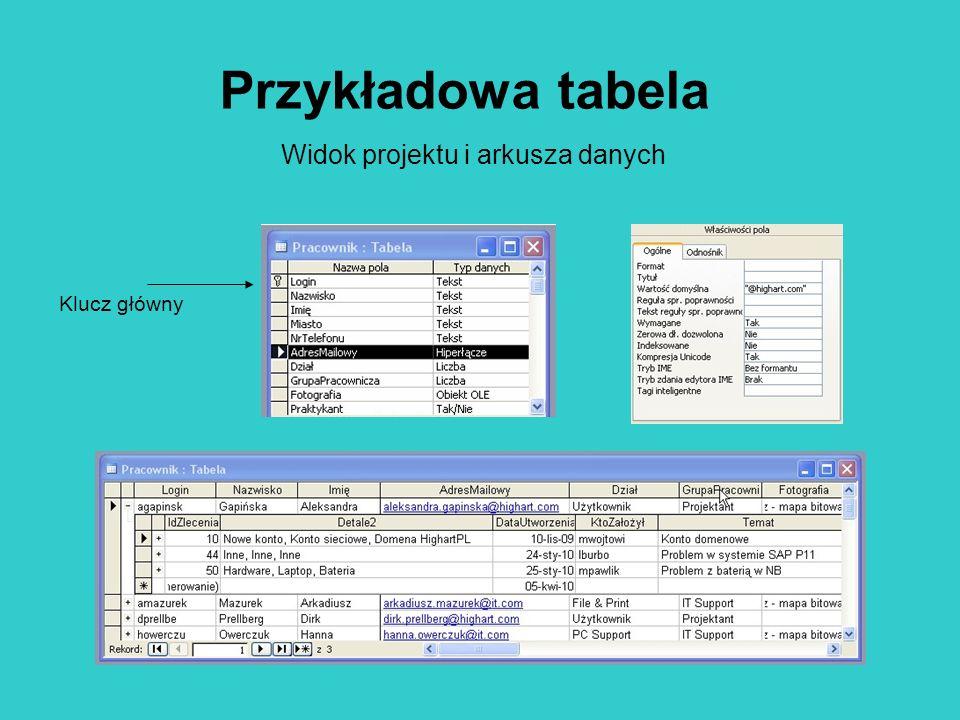 Przykładowa tabela Widok projektu i arkusza danych Klucz główny