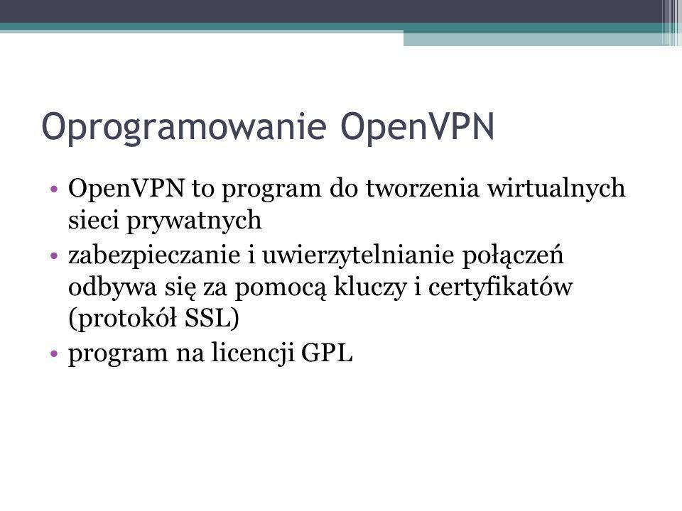 Oprogramowanie OpenVPN