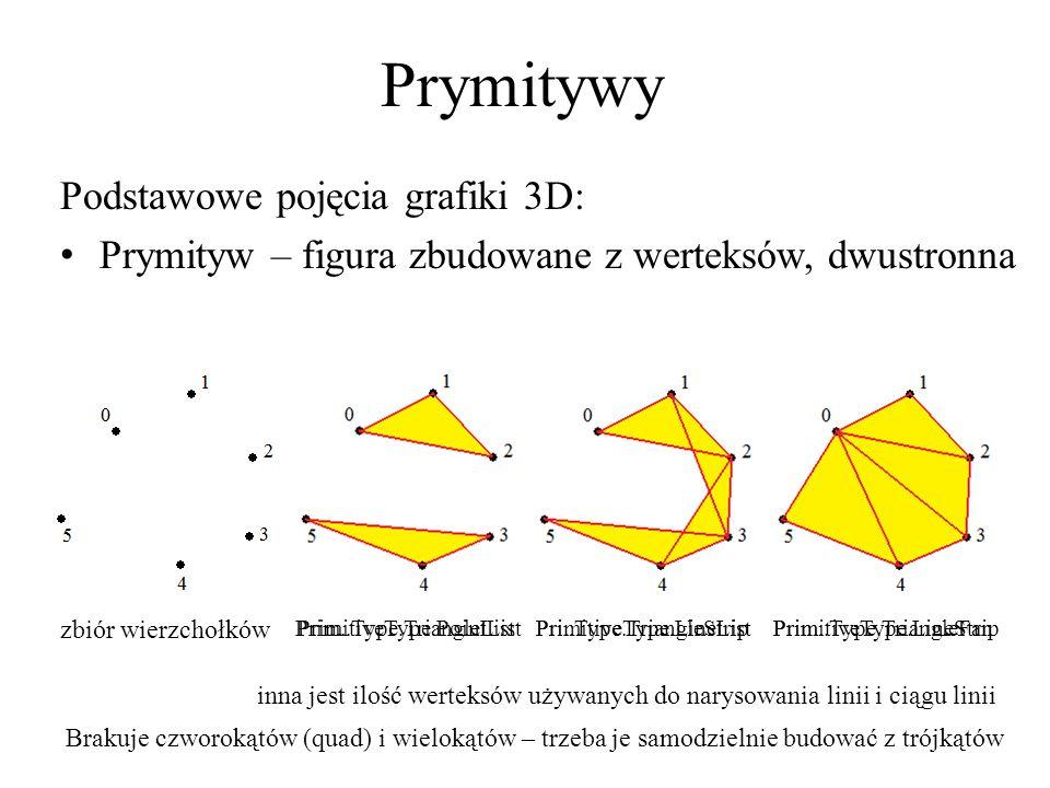 Prymitywy Podstawowe pojęcia grafiki 3D:
