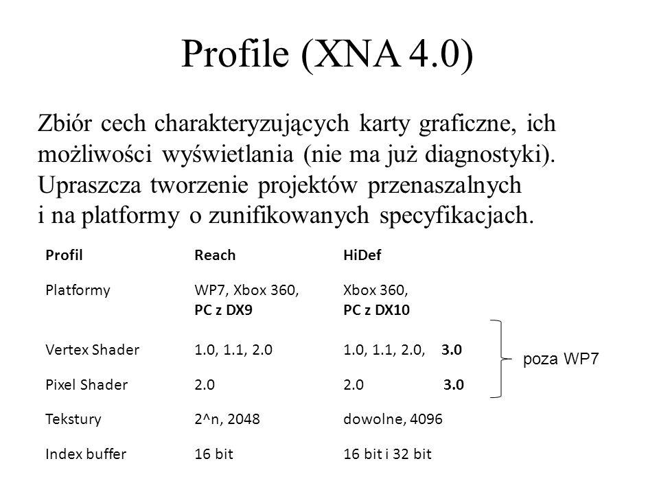 Profile (XNA 4.0)