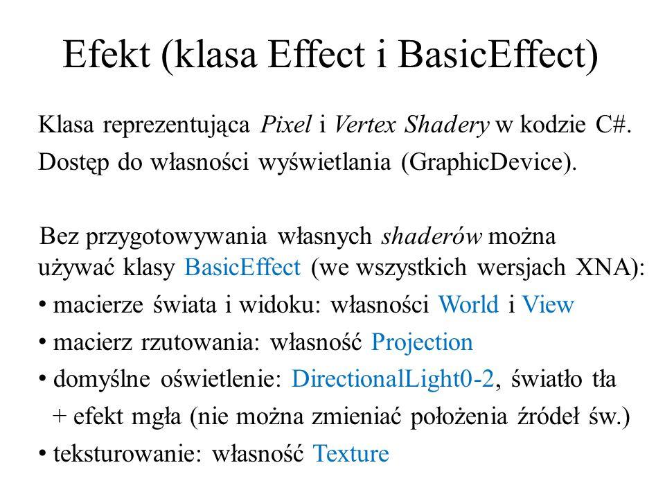 Efekt (klasa Effect i BasicEffect)