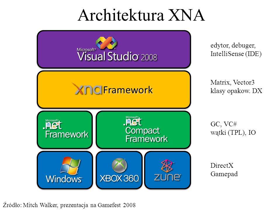 Architektura XNA edytor, debuger, IntelliSense (IDE) Matrix, Vector3