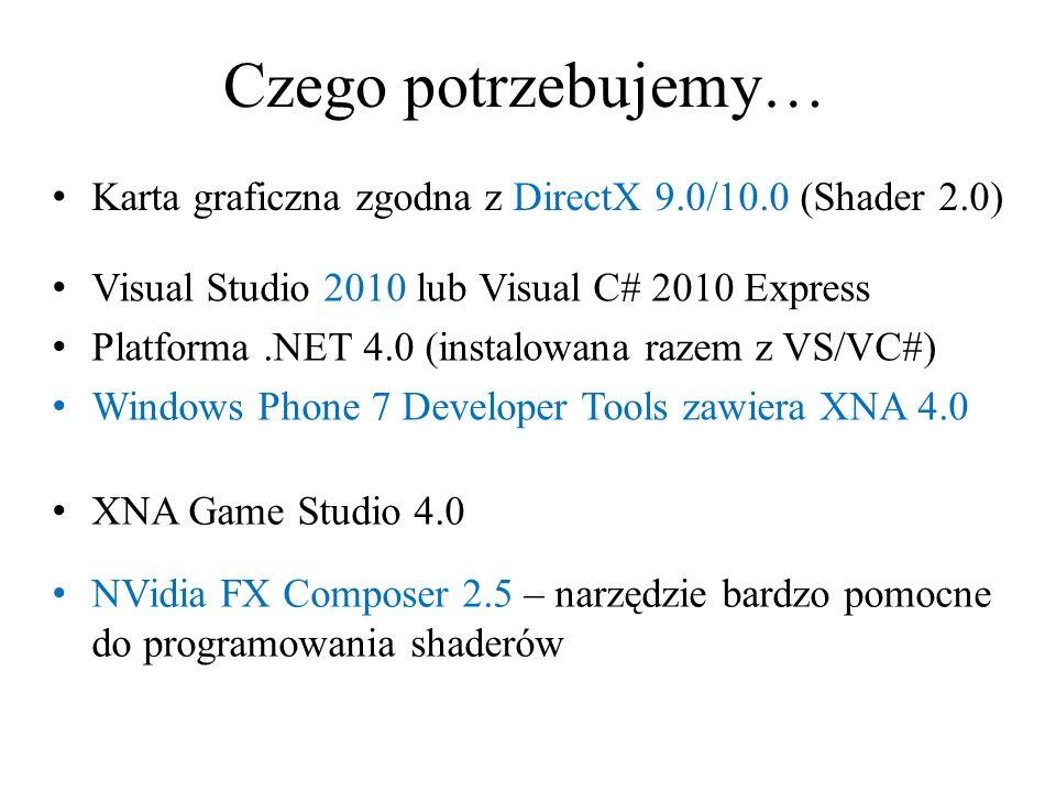 Czego potrzebujemy… Karta graficzna zgodna z DirectX 9.0/10.0 (Shader 2.0) Visual Studio 2010 lub Visual C# 2010 Express.