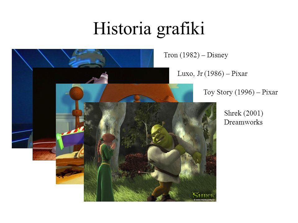 Historia grafiki Tron (1982) – Disney Luxo, Jr (1986) – Pixar