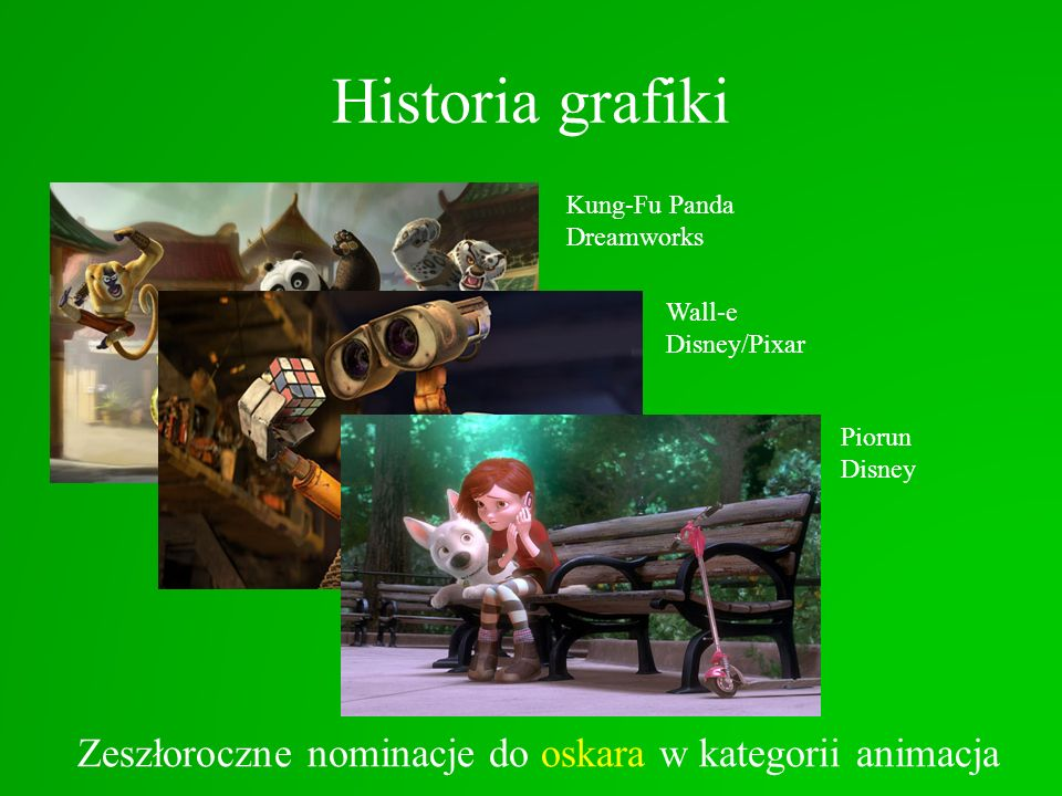 Historia grafiki Zeszłoroczne nominacje do oskara w kategorii animacja